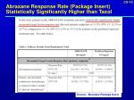 abraxane response rate package insert statistically significantly higher than taxol