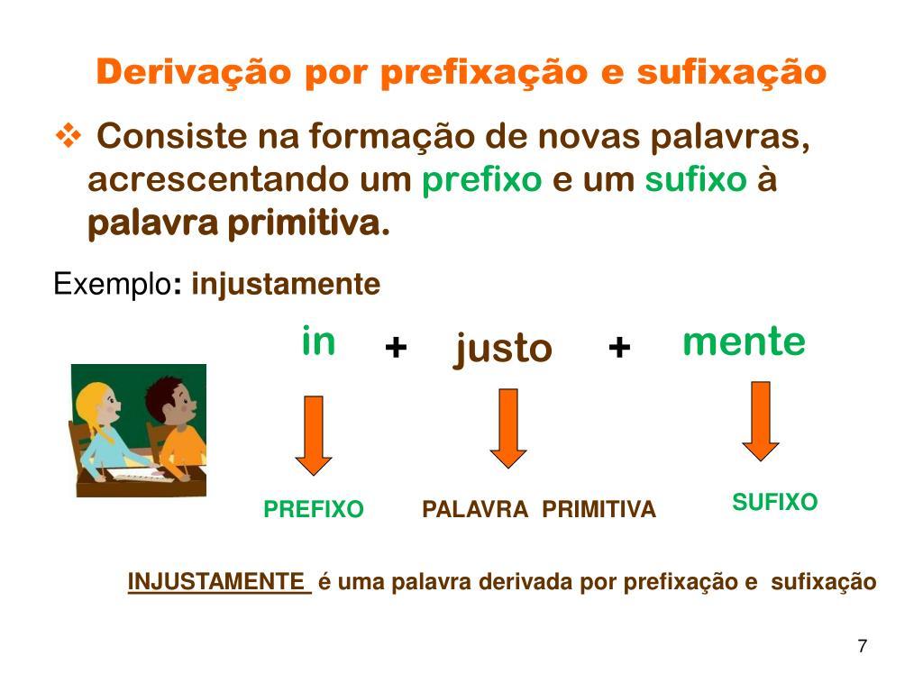 Derivação por prefixação e sufixação