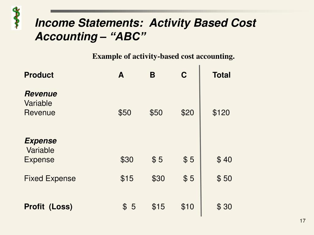 """Income Statements:  Activity Based Cost Accounting – """"ABC"""""""