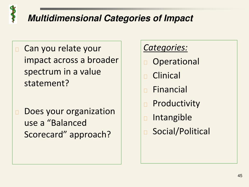 Multidimensional Categories of Impact