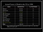 actual causes of death in the us in 1990