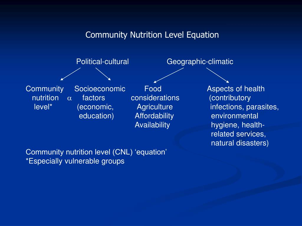 Community Nutrition Level Equation