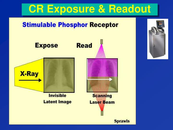 Cr exposure readout