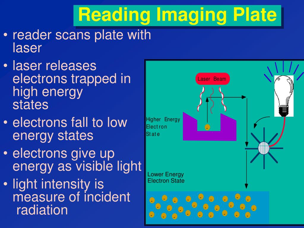 Reading Imaging Plate