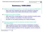 summary 1998 2002