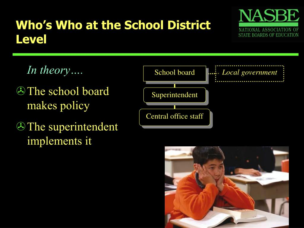 Who's Who at the School District Level
