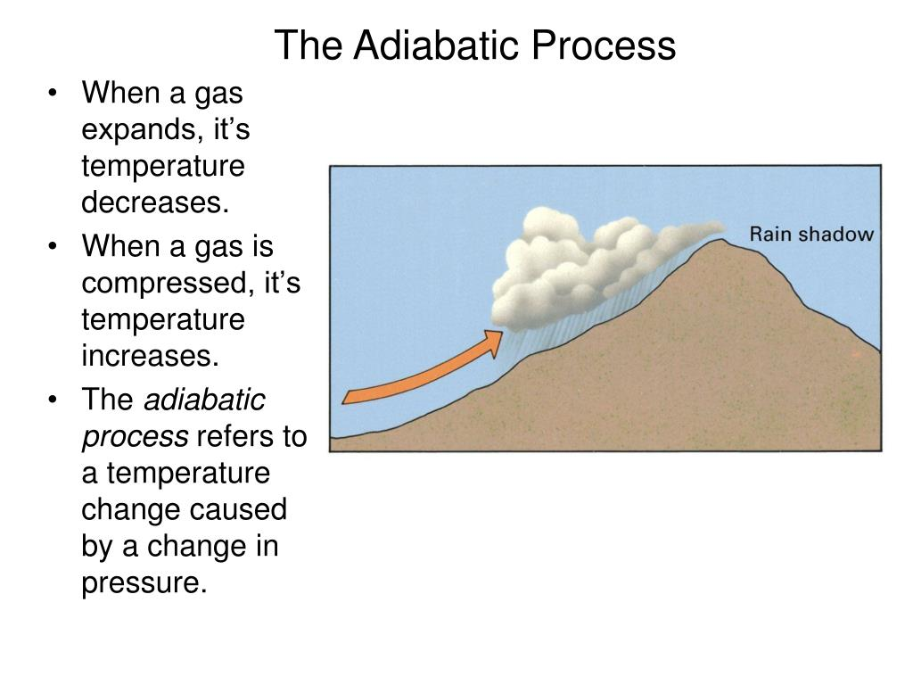 When a gas expands, it's temperature decreases.