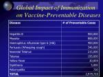 global impact of immunization on vaccine preventable diseases