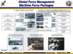 global force management maritime force packages