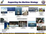 supporting the maritime strategy