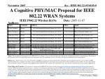a cognitive phy mac proposal for ieee 802 22 wran systems