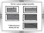 test for various sunlight intensities