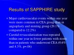 results of sapphire study