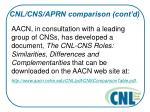 cnl cns aprn comparison cont d6