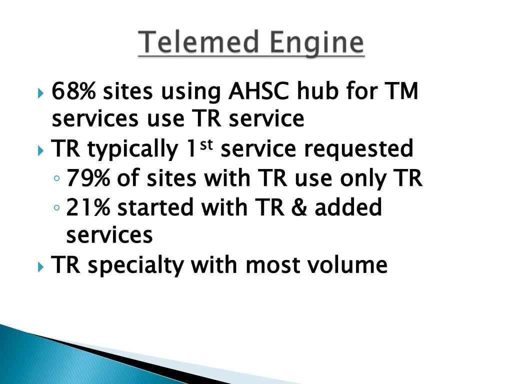 68% sites using AHSC hub for TM services use TR service
