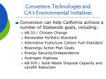 conversion technologies and ca s environmental initiatives