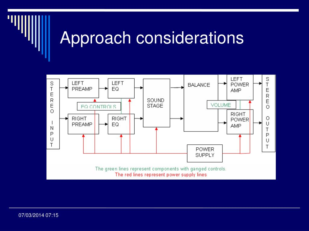Approach considerations