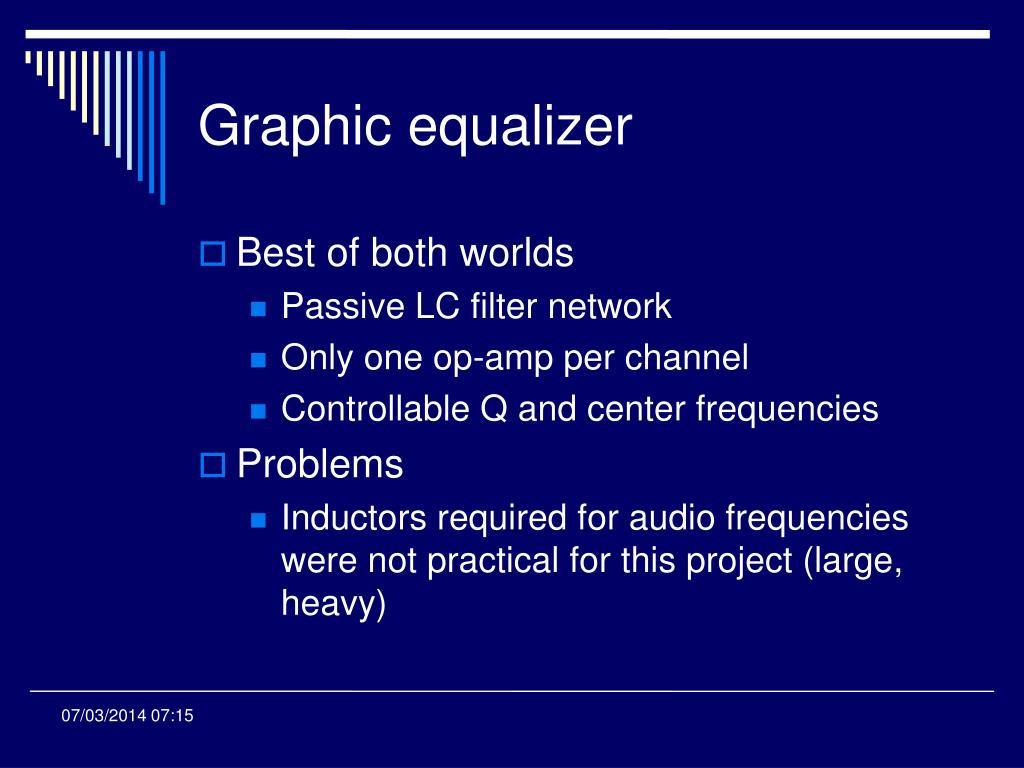 Graphic equalizer