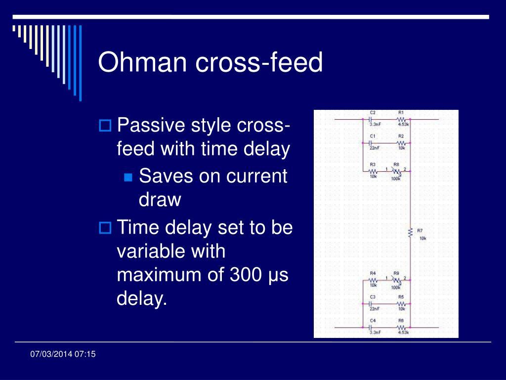 Ohman cross-feed