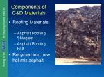 components of c d materials10