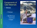 components of c d materials11