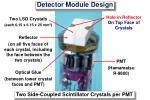 detector module design