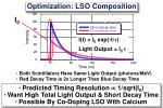 optimization lso composition