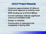 aaclp project elements