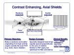 contrast enhancing axial shields