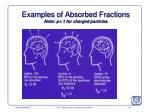 examples of absorbed fractions note f 1 for charged particles