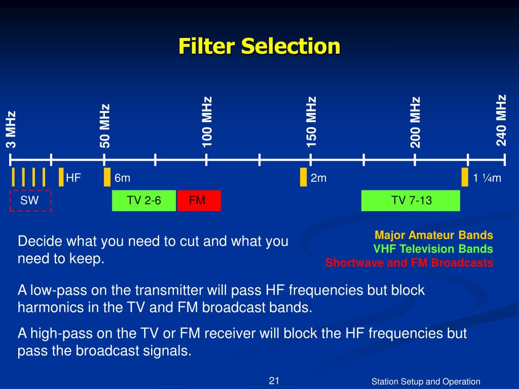Filter Selection
