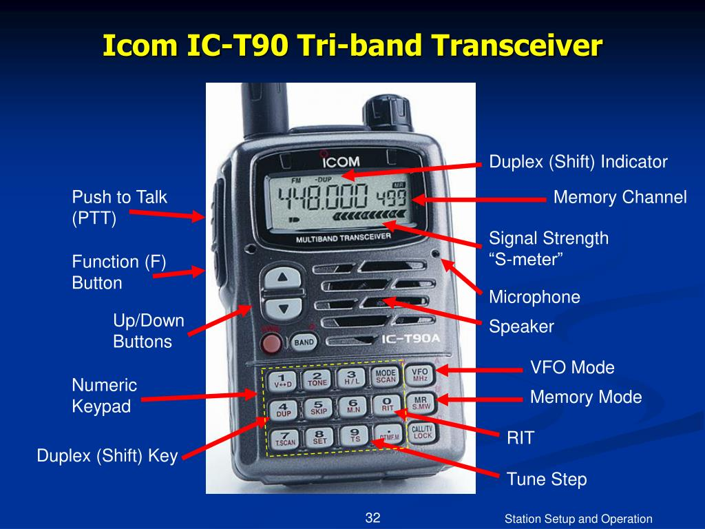 Icom IC-T90 Tri-band Transceiver