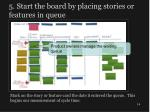 5 start the board by placing stories or features in queue