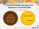 endurance athletes recognize the importance but know little