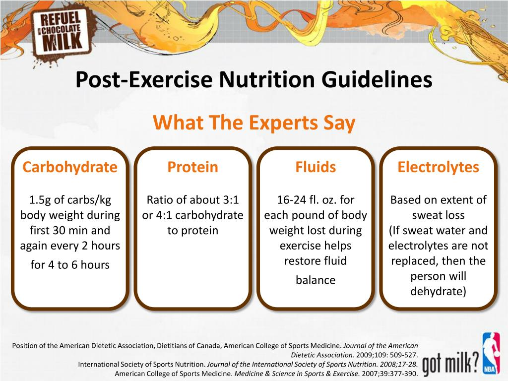 Post-Exercise Nutrition Guidelines