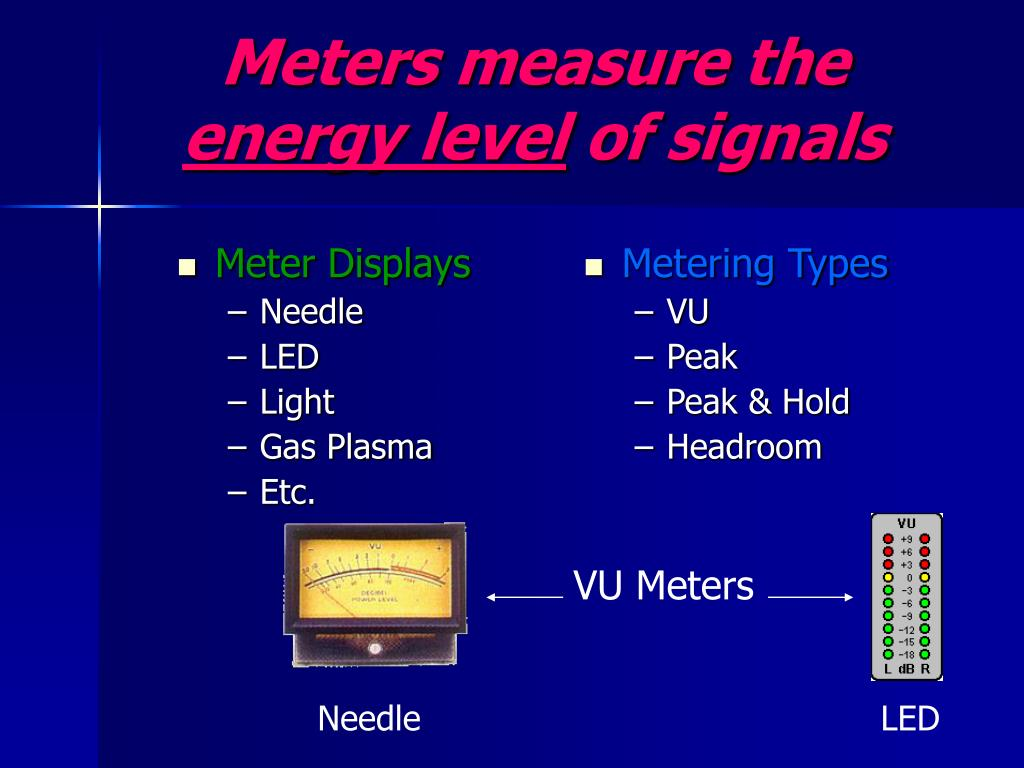 Meter Displays
