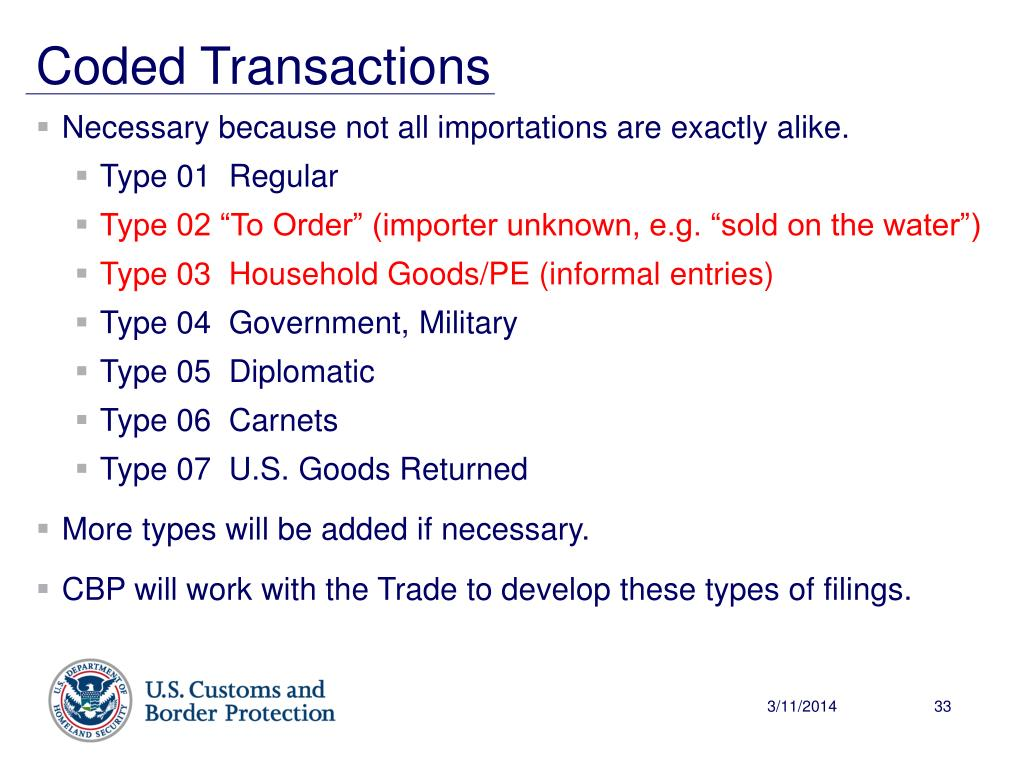Coded Transactions