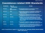 coexistence related ieee standards