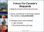 future for canada s shipyards