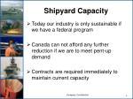 shipyard capacity