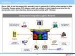 initiatives logistics network