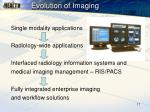 evolution of imaging