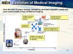 evolution of medical imaging