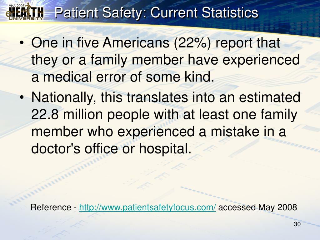 Patient Safety: Current Statistics