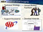 roles of vista imaging