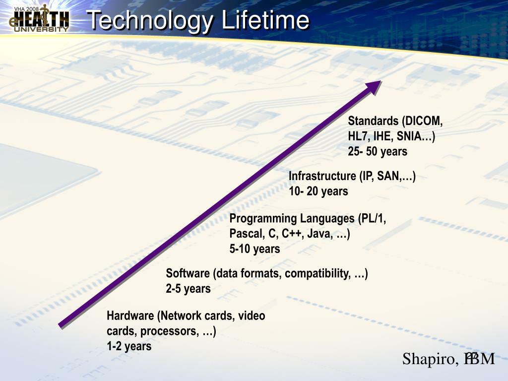 Technology Lifetime
