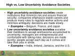 high vs low uncertainty avoidance societies