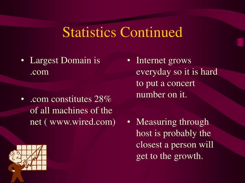 Largest Domain is .com