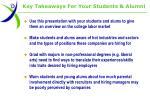 key takeaways for your students alumni