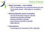 salary outlook